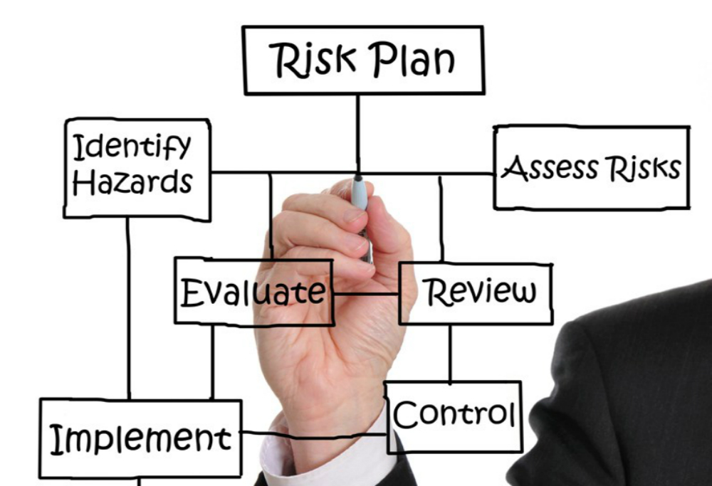 risk management in business Others are available and well qualified to help with risk management planning, depending upon the specific need many of these professionals have a stake in the farm business and.